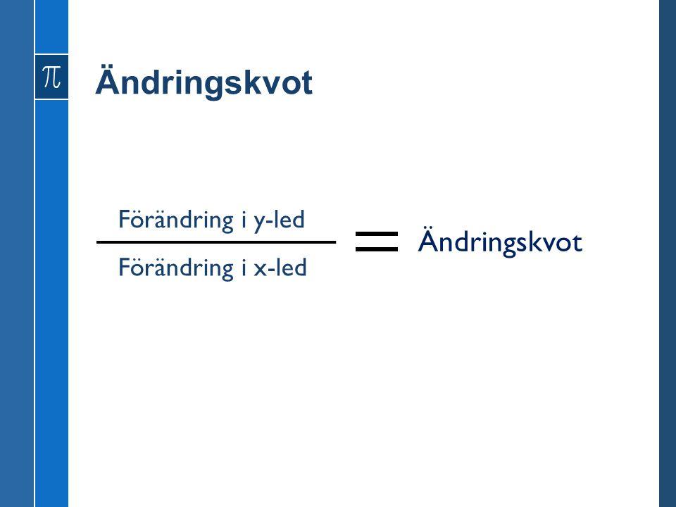 Ändringskvot Förändring i y-led Förändring i x-led Ändringskvot