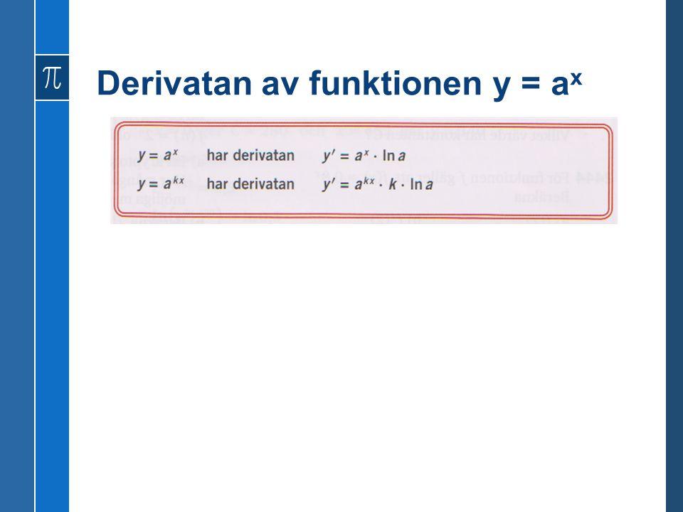 Derivatan av funktionen y = a x