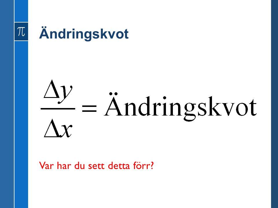 Begreppet derivata