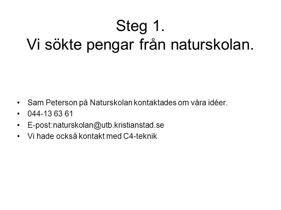 Steg 1. Vi sökte pengar från naturskolan. Sam Peterson på Naturskolan kontaktades om våra idéer. 044-13 63 61 E-post:naturskolan@utb.kristianstad.se V