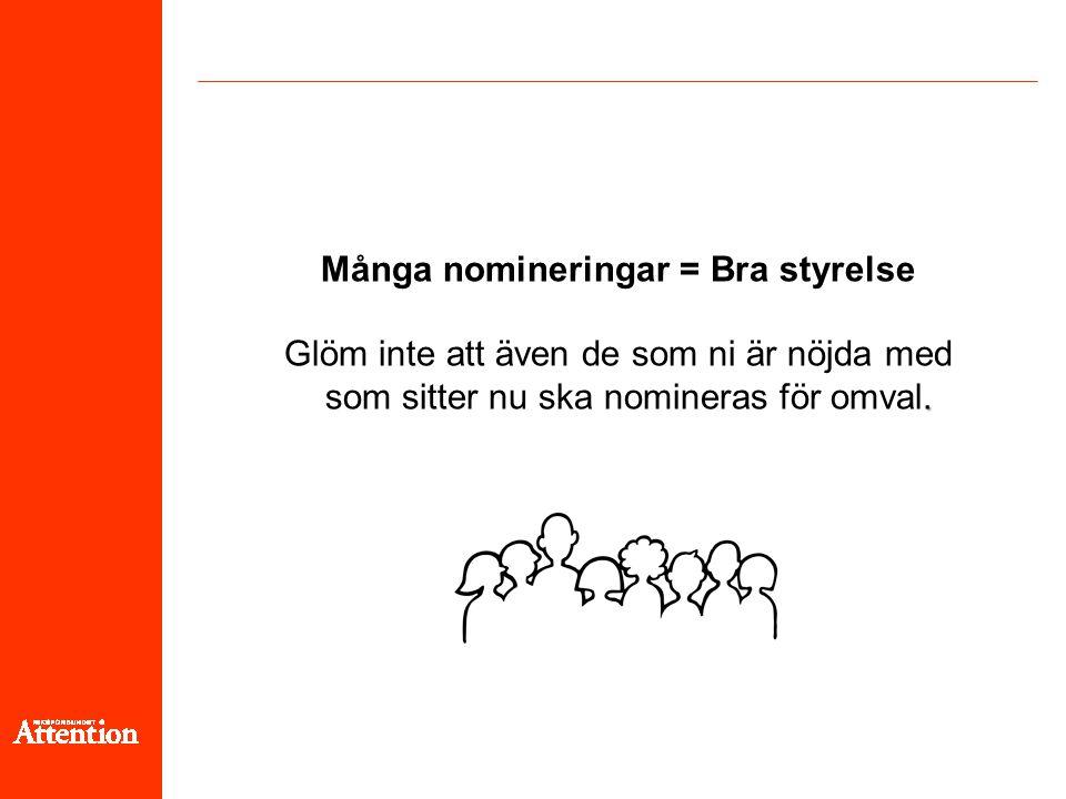 Många nomineringar = Bra styrelse. Glöm inte att även de som ni är nöjda med som sitter nu ska nomineras för omval.