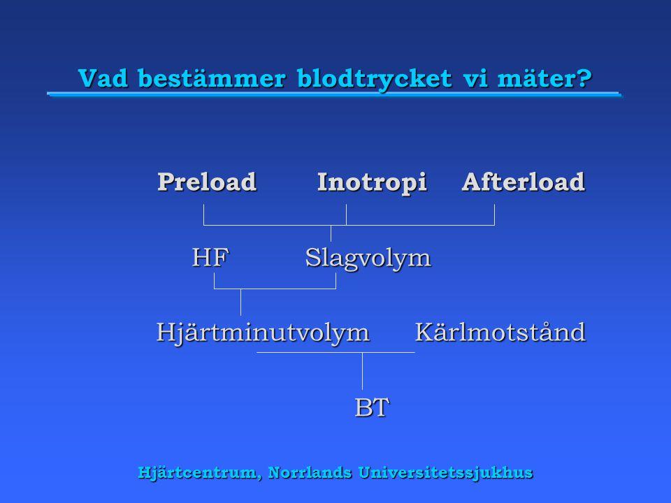 Hjärtcentrum, Norrlands Universitetssjukhus Vad bestämmer blodtrycket vi mäter.