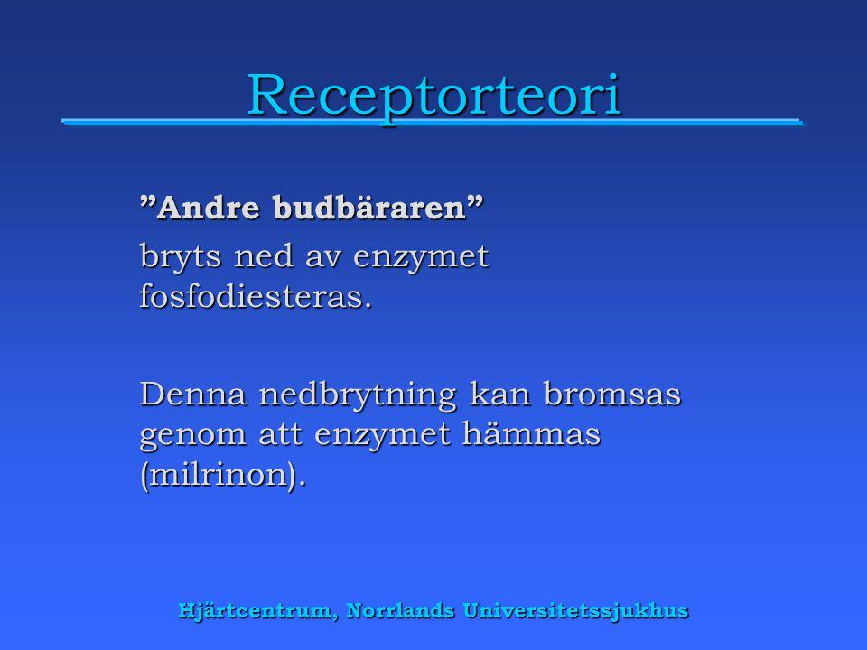 Hjärtcentrum, Norrlands Universitetssjukhus Receptorteori Andre budbäraren bryts ned av enzymet fosfodiesteras.