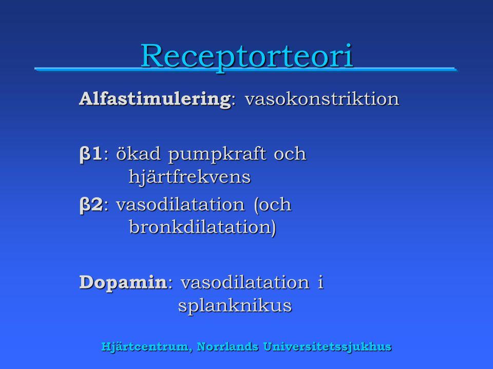 Receptorteori Alfastimulering : vasokonstriktion β1 : ökad pumpkraft och hjärtfrekvens β2 : vasodilatation (och bronkdilatation) Dopamin : vasodilatation i splanknikus