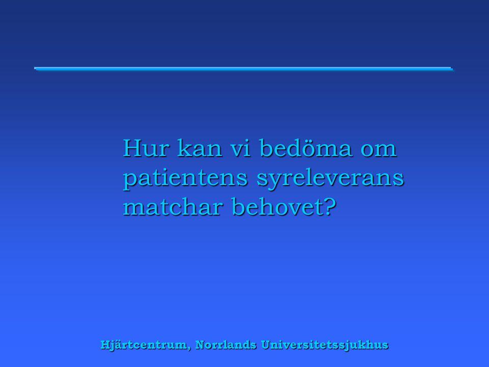 Hur kan vi bedöma om patientens syreleverans matchar behovet?
