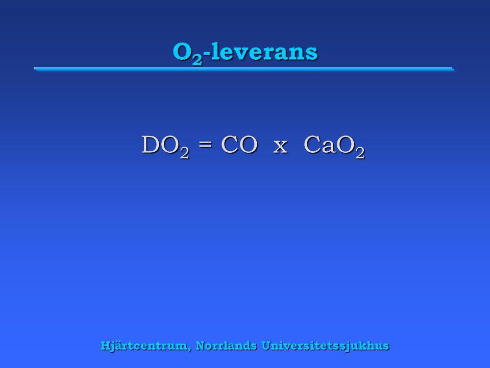 Hjärtcentrum, Norrlands Universitetssjukhus O 2 -leverans DO 2 = CO x CaO 2 CaO 2 = (Hb x 1,36 x SaO 2 ) + + (PaO 2 x 0,0031)