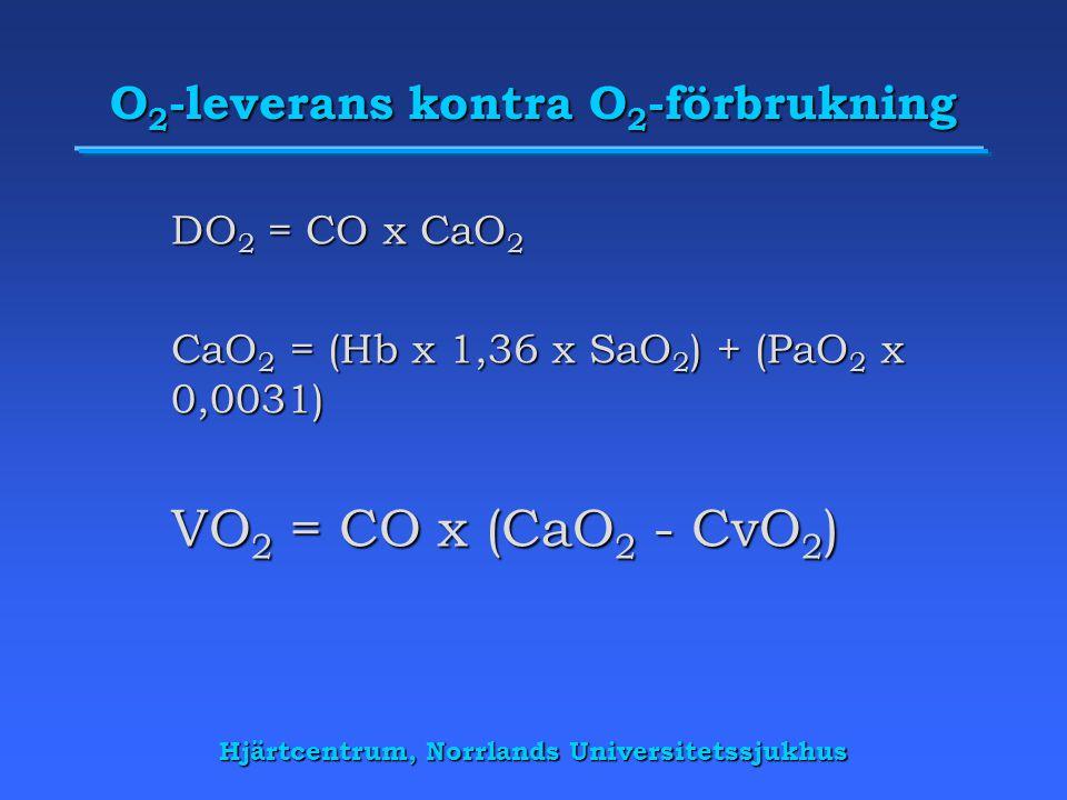 Hjärtcentrum, Norrlands Universitetssjukhus Olika profiler α β1 dopamin α β1 dopamin fenylefrin+++0 0 noradrenalin++++ 0 adrenalin++++ 0 dobutamin0++ 0 dopamin dosberoende