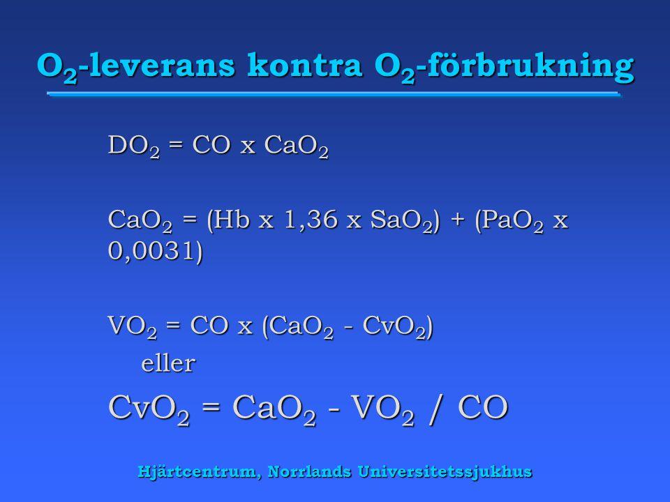 Hjärtcentrum, Norrlands Universitetssjukhus O 2 -leverans kontra O 2 -förbrukning DO 2 = CO x CaO 2 CaO 2 = (Hb x 1,36 x SaO 2 ) + (PaO 2 x 0,0031) VO 2 = CO x (CaO 2 - CvO 2 ) eller eller CvO 2 = CaO 2 - VO 2 / CO