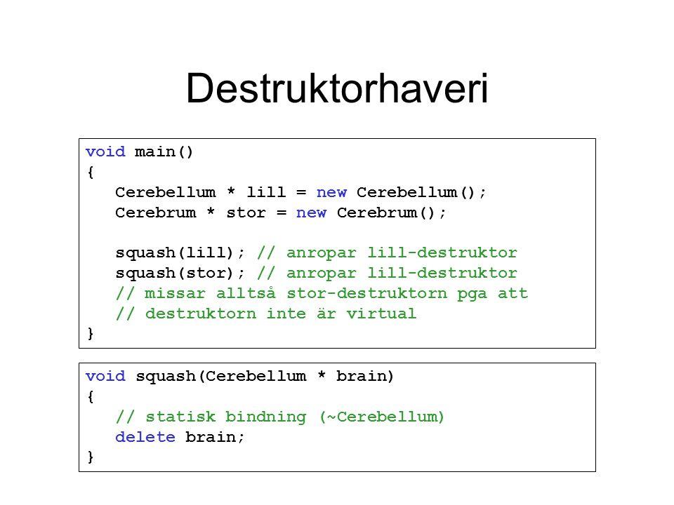 Destruktorhaveri void main() { Cerebellum * lill = new Cerebellum(); Cerebrum * stor = new Cerebrum(); squash(lill); // anropar lill-destruktor squash(stor); // anropar lill-destruktor // missar alltså stor-destruktorn pga att // destruktorn inte är virtual } void squash(Cerebellum * brain) { // statisk bindning (~Cerebellum) delete brain; }