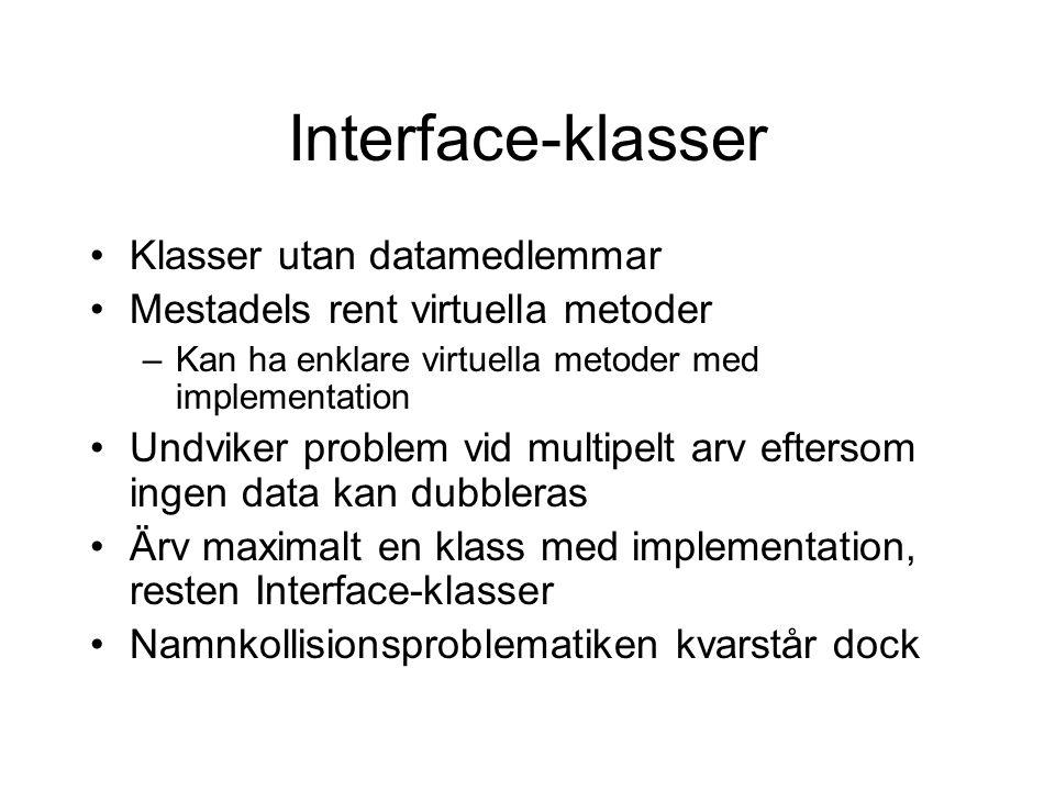Interface-klasser Klasser utan datamedlemmar Mestadels rent virtuella metoder –Kan ha enklare virtuella metoder med implementation Undviker problem vid multipelt arv eftersom ingen data kan dubbleras Ärv maximalt en klass med implementation, resten Interface-klasser Namnkollisionsproblematiken kvarstår dock