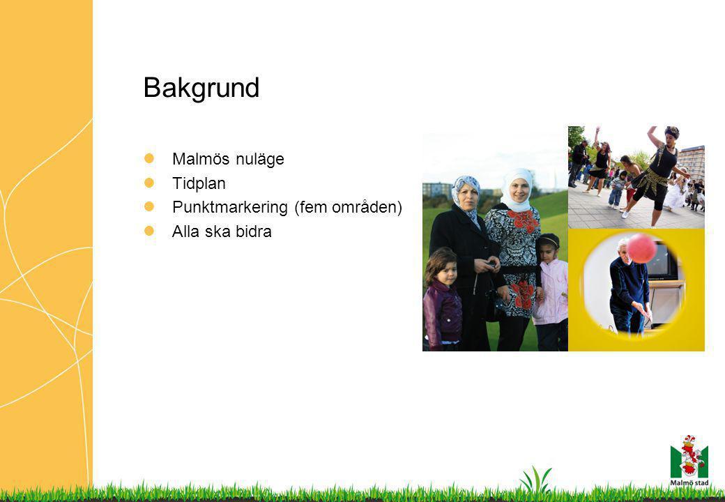 Malmös nuläge Tidplan Punktmarkering (fem områden) Alla ska bidra Bakgrund