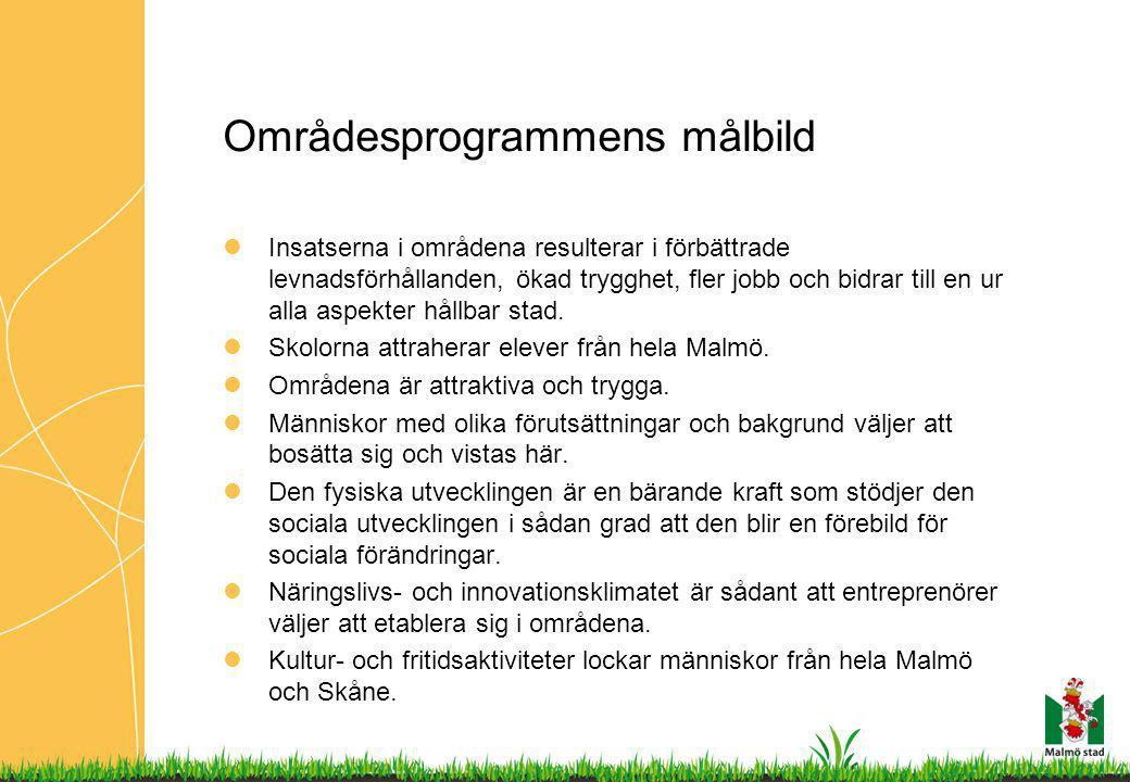 Fem delområden Kroksbäck och Holma Herrgården Lindängen Seved Segevång