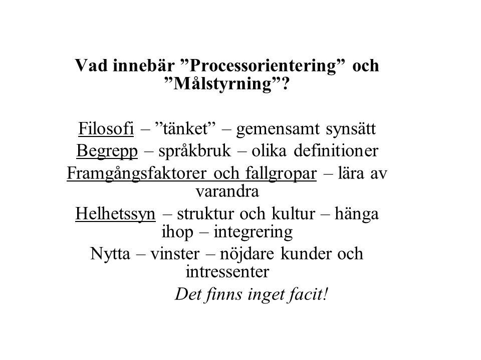 """Vad innebär """"Processorientering"""" och """"Målstyrning""""? Filosofi – """"tänket"""" – gemensamt synsätt Begrepp – språkbruk – olika definitioner Framgångsfaktorer"""