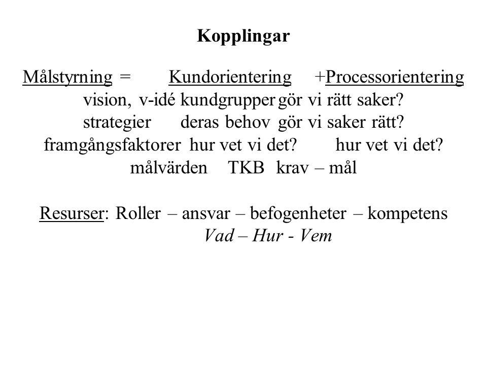 Kopplingar Målstyrning=Kundorientering+Processorientering vision, v-idékundgruppergör vi rätt saker.
