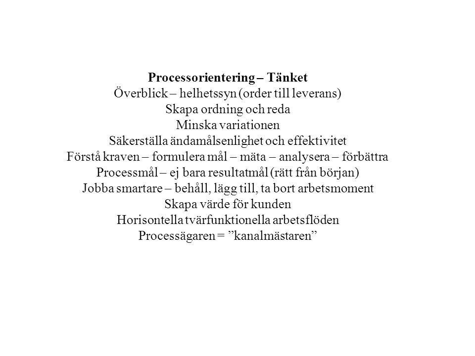 Processorientering – Tänket Överblick – helhetssyn (order till leverans) Skapa ordning och reda Minska variationen Säkerställa ändamålsenlighet och ef