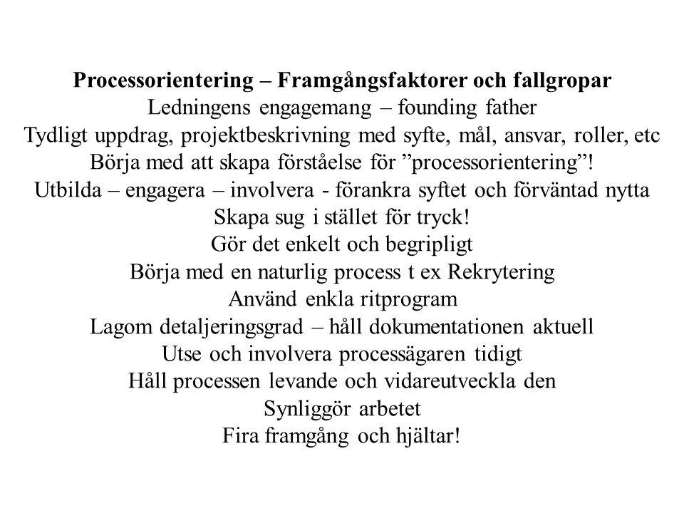 Processorientering – Framgångsfaktorer och fallgropar Ledningens engagemang – founding father Tydligt uppdrag, projektbeskrivning med syfte, mål, ansv