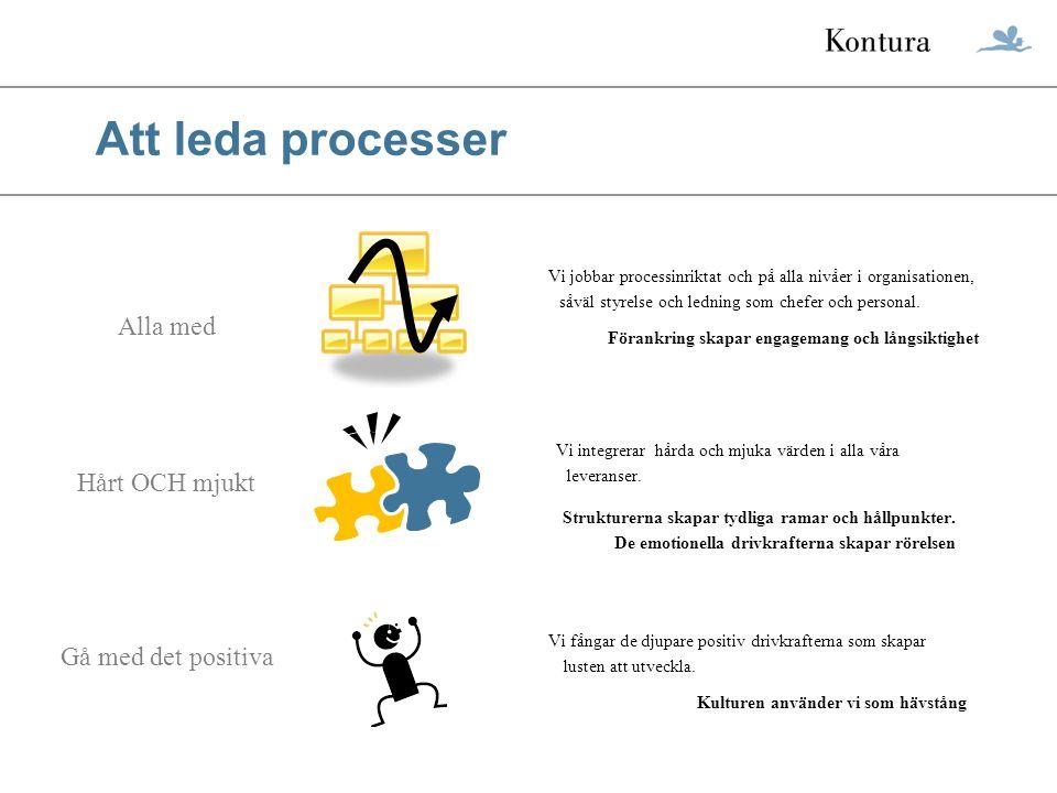 Att leda processer Vi jobbar processinriktat och på alla nivåer i organisationen, såväl styrelse och ledning som chefer och personal. Förankring skapa