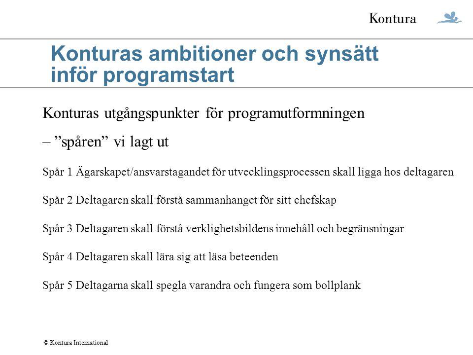 """© Kontura International Konturas utgångspunkter för programutformningen – """"spåren"""" vi lagt ut Spår 1 Ägarskapet/ansvarstagandet för utvecklingsprocess"""