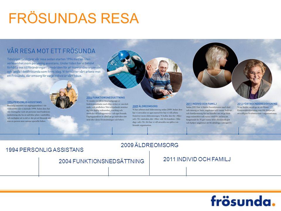 FRÖSUNDAS RESA 1994 PERSONLIG ASSISTANS 2004 FUNKTIONSNEDSÄTTNING 2009 ÄLDREOMSORG 2011 INDIVID OCH FAMILJ