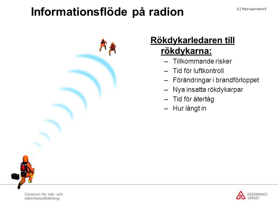 9.2 Radiosamband 9 Rökdykarna till rökdykarledaren: –Rumsbyte –Rumskaraktär –Våningsbyten –Lufttryck –Risker –Värme –Nödställda –Start av återtåg –Trötthet Informationsflöde på radion