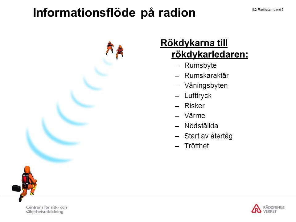 9.2 Radiosamband 9 Rökdykarna till rökdykarledaren: –Rumsbyte –Rumskaraktär –Våningsbyten –Lufttryck –Risker –Värme –Nödställda –Start av återtåg –Trö