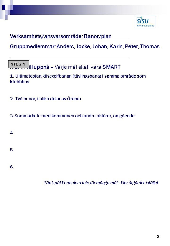 2 Verksamhets/ansvarsområde: Banor/plan Gruppmedlemmar: Anders, Jocke, Johan, Karin, Peter, Thomas.
