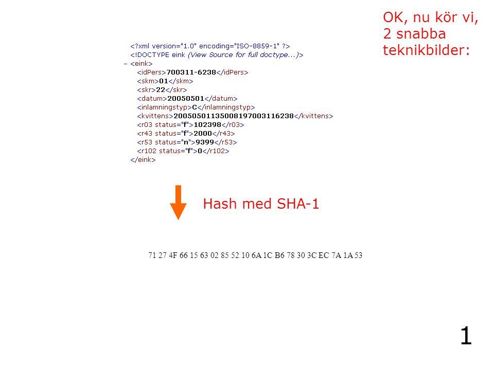 OK, nu kör vi, 2 snabba teknikbilder: 1 Hash med SHA-1 71 27 4F 66 15 63 02 85 52 10 6A 1C B6 78 30 3C EC 7A 1A 53