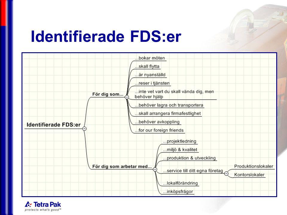 050228/eal Identifierade FDS:er