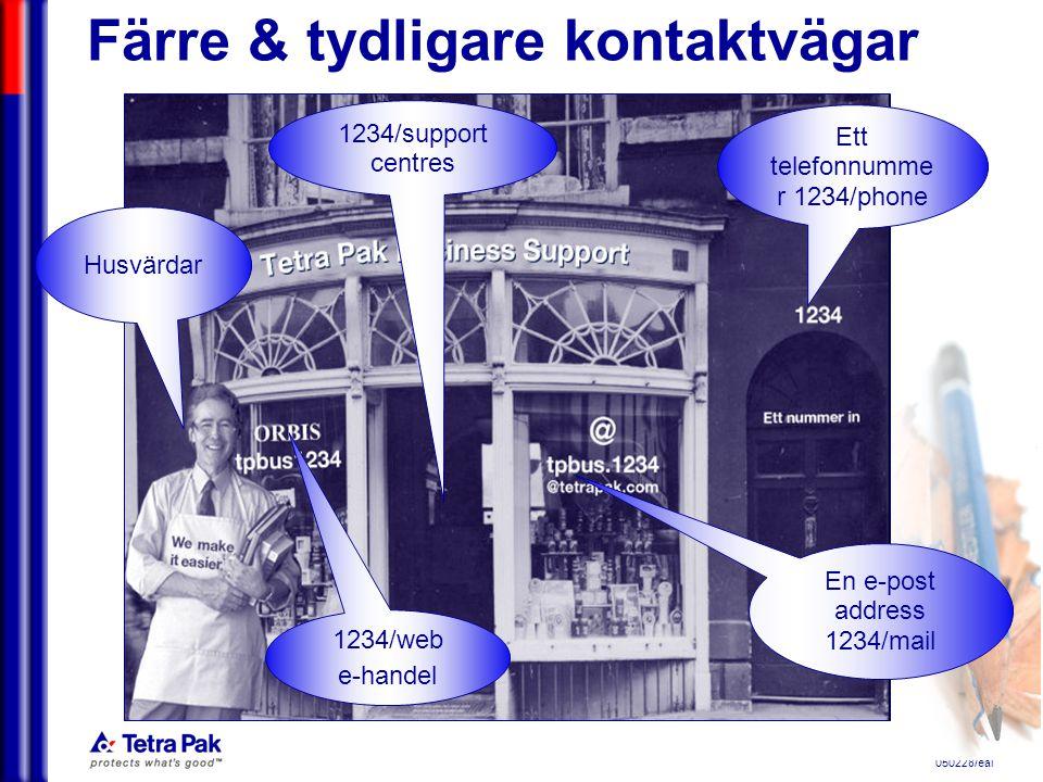 050228/eal Ett telefonnumme r 1234/phone En e-post address 1234/mail Husvärdar 1234/web e-handel 1234/support centres Färre & tydligare kontaktvägar