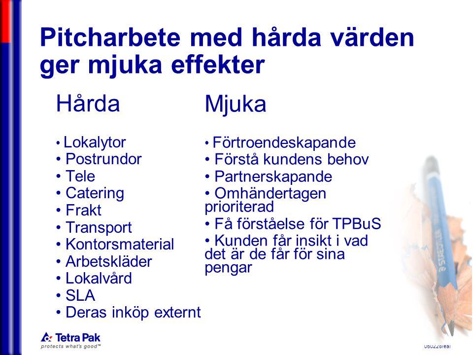 050228/eal Hårda Lokalytor Postrundor Tele Catering Frakt Transport Kontorsmaterial Arbetskläder Lokalvård SLA Deras inköp externt Pitcharbete med hårda värden ger mjuka effekter Mjuka Förtroendeskapande Förstå kundens behov Partnerskapande Omhändertagen prioriterad Få förståelse för TPBuS Kunden får insikt i vad det är de får för sina pengar