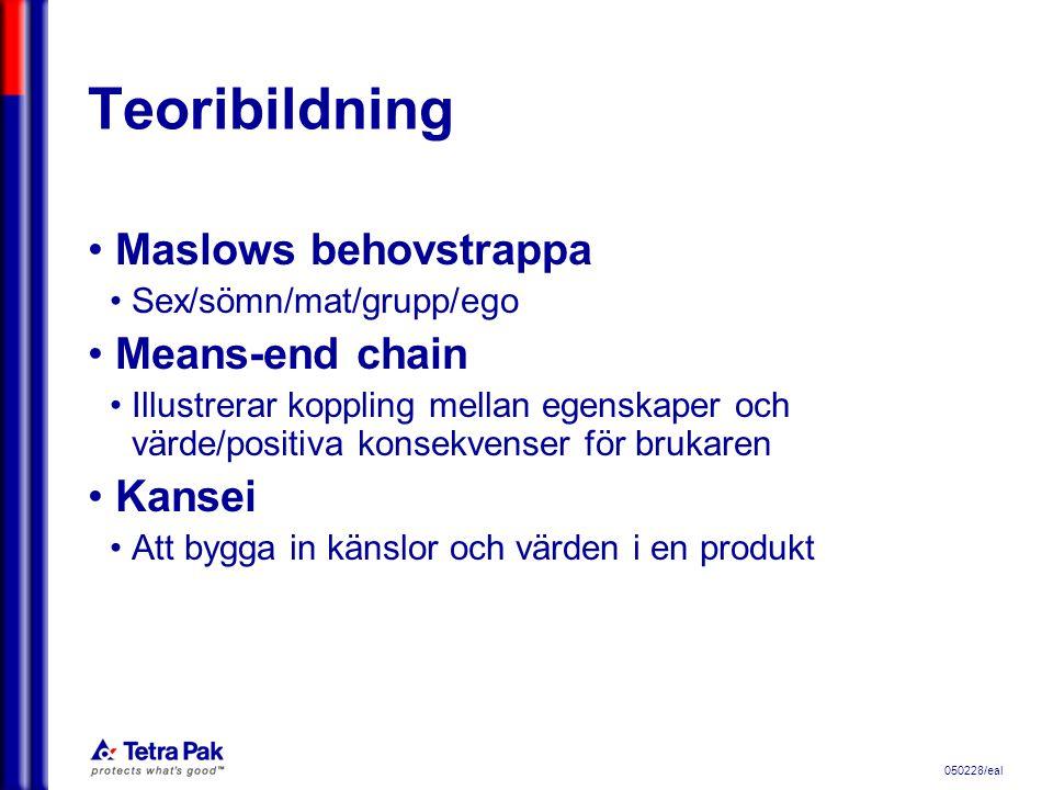 050228/eal Teoribildning Maslows behovstrappa Sex/sömn/mat/grupp/ego Means-end chain Illustrerar koppling mellan egenskaper och värde/positiva konsekvenser för brukaren Kansei Att bygga in känslor och värden i en produkt