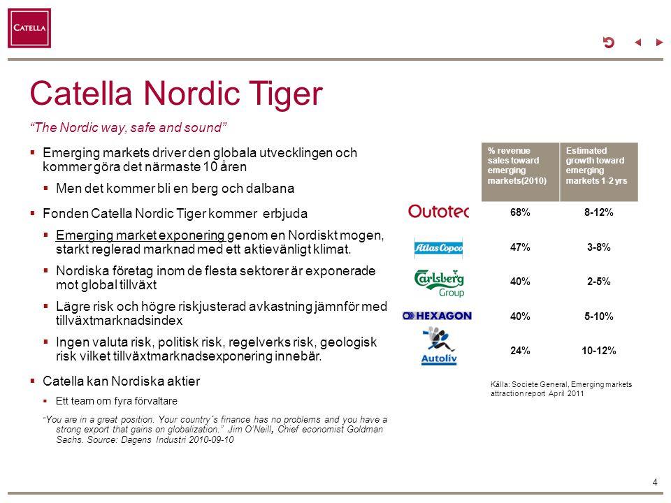 Investeringsprocess 5  Fonden investerar i nordiska företag som har en signifikant del av sin försäljning i tillväxtmarknader.