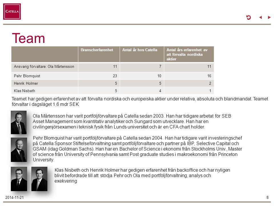 Fakta 2014-11-219 StrategiAktiefond InvesteringsuniversNordiska noterade bolag TypUCITS III Tracking error target jämnfört med VINX Nordic 4-8% (Detta mått anger hur nära fonden följer sitt index, ett högt tracking error anger att fonden avviker mycket från sitt index.) Likviditet< 50% ExponeringNormal brutto 95-103% JämförelseindexNASDAQ OMX VINX Nordic Net Return och MSCI Emerging Market Index Koncentration30-45 aktier Förvaltningsavgift1,5% Insättning/UttagDagligen HemvistLuxemburg ValutaSEK StartdatumQ4 2010