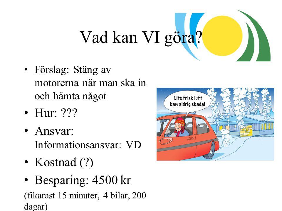 Vad kan VI göra? Förslag: Stäng av motorerna när man ska in och hämta något Hur: ??? Ansvar: Informationsansvar: VD Kostnad (?) Besparing: 4500 kr (fi