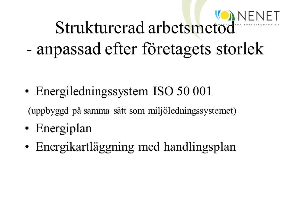 Strukturerad arbetsmetod - anpassad efter företagets storlek Energiledningssystem ISO 50 001 (uppbyggd på samma sätt som miljöledningssystemet) Energiplan Energikartläggning med handlingsplan