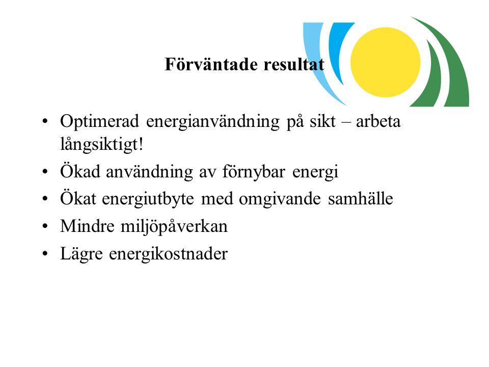 Förväntade resultat Optimerad energianvändning på sikt – arbeta långsiktigt! Ökad användning av förnybar energi Ökat energiutbyte med omgivande samhäl