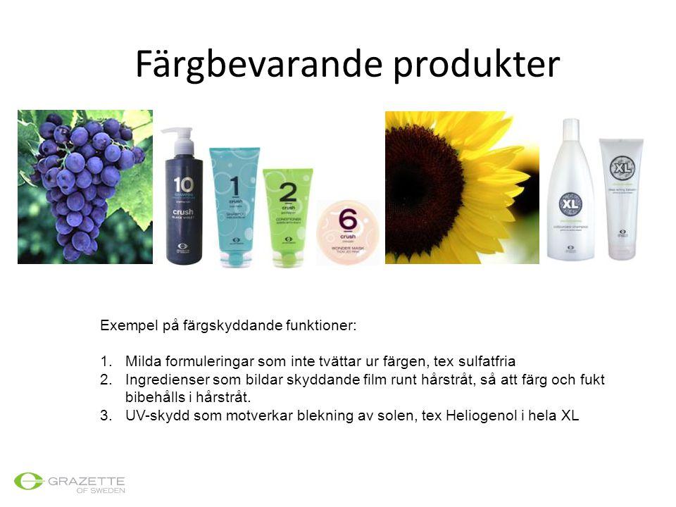 Färgbevarande produkter Exempel på färgskyddande funktioner: 1.Milda formuleringar som inte tvättar ur färgen, tex sulfatfria 2.Ingredienser som bilda