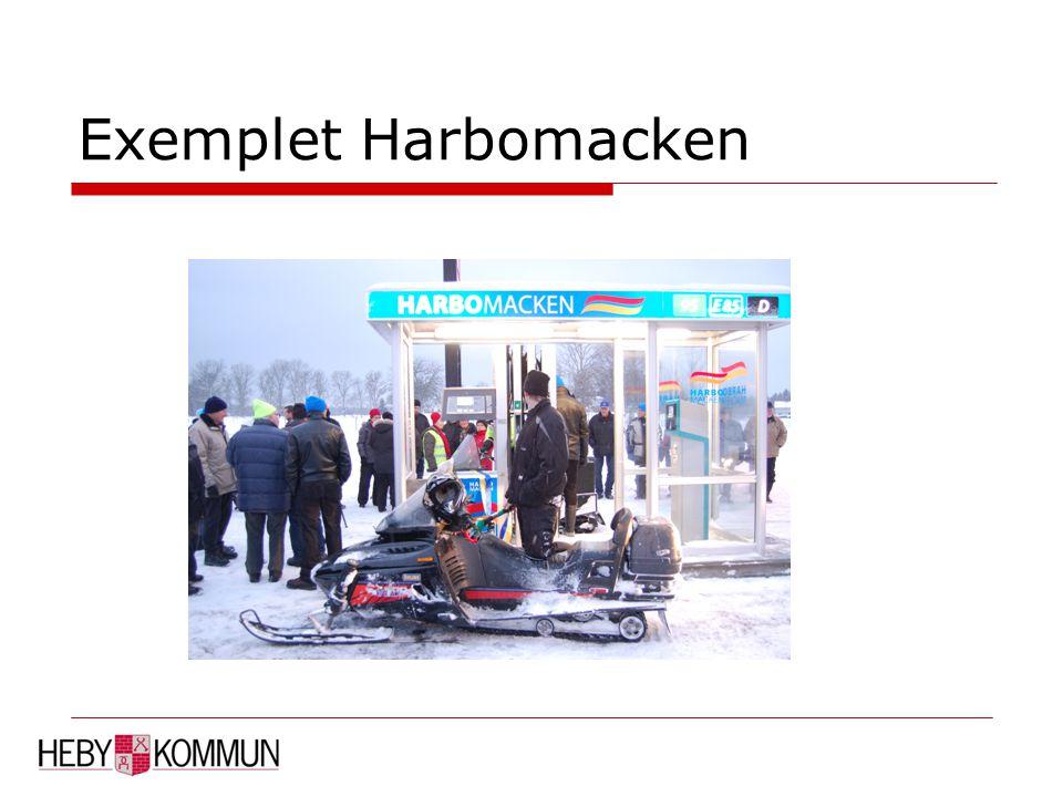 Exemplet Harbomacken