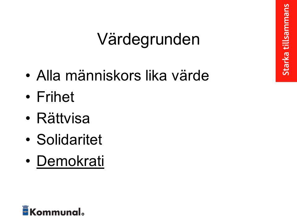 Värdegrunden Alla människors lika värde Frihet Rättvisa Solidaritet Demokrati