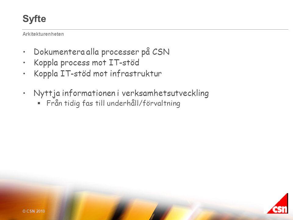 Arkitekturenheten © CSN 2010 Syfte Dokumentera alla processer på CSN Koppla process mot IT-stöd Koppla IT-stöd mot infrastruktur Nyttja informationen