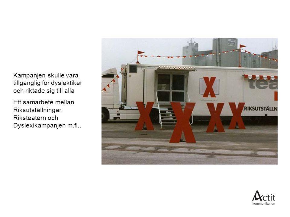 Kampanjen skulle vara tillgänglig för dyslektiker och riktade sig till alla Ett samarbete mellan Riksutställningar, Riksteatern och Dyslexikampanjen m.fl..