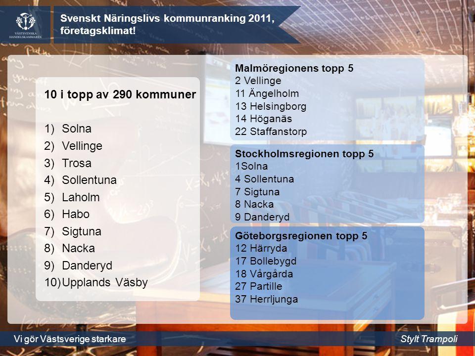 Vi gör Västsverige starkareStylt Trampoli Svenskt Näringslivs kommunranking 2011, företagsklimat.