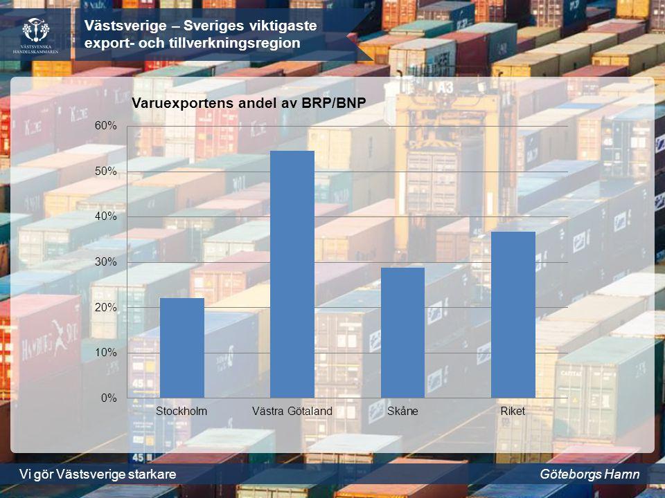 Västsverige – Sveriges viktigaste export- och tillverkningsregion Vi gör Västsverige starkareGöteborgs Hamn