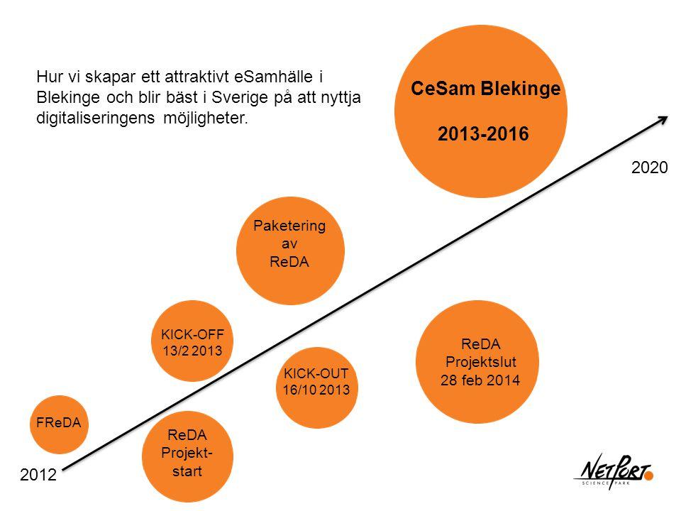 2020 ReDA Projekt- start KICK-OFF 13/2 2013 ReDA Projektslut 28 feb 2014 CeSam Blekinge 2013-2016 Paketering av ReDA 2012 FReDA KICK-OUT 16/10 2013 Hur vi skapar ett attraktivt eSamhälle i Blekinge och blir bäst i Sverige på att nyttja digitaliseringens möjligheter.