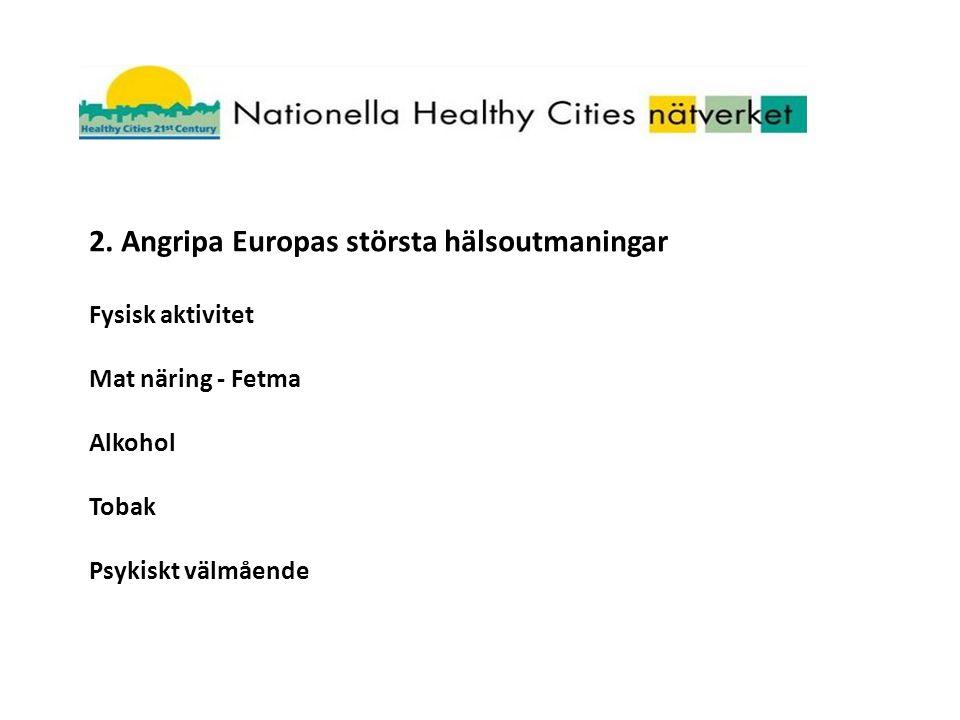 2. Angripa Europas största hälsoutmaningar Fysisk aktivitet Mat näring - Fetma Alkohol Tobak Psykiskt välmående