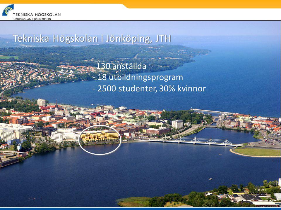 - 130 anställda - 18 utbildningsprogram - 2500 studenter, 30% kvinnor Tekniska Högskolan i Jönköping, JTH