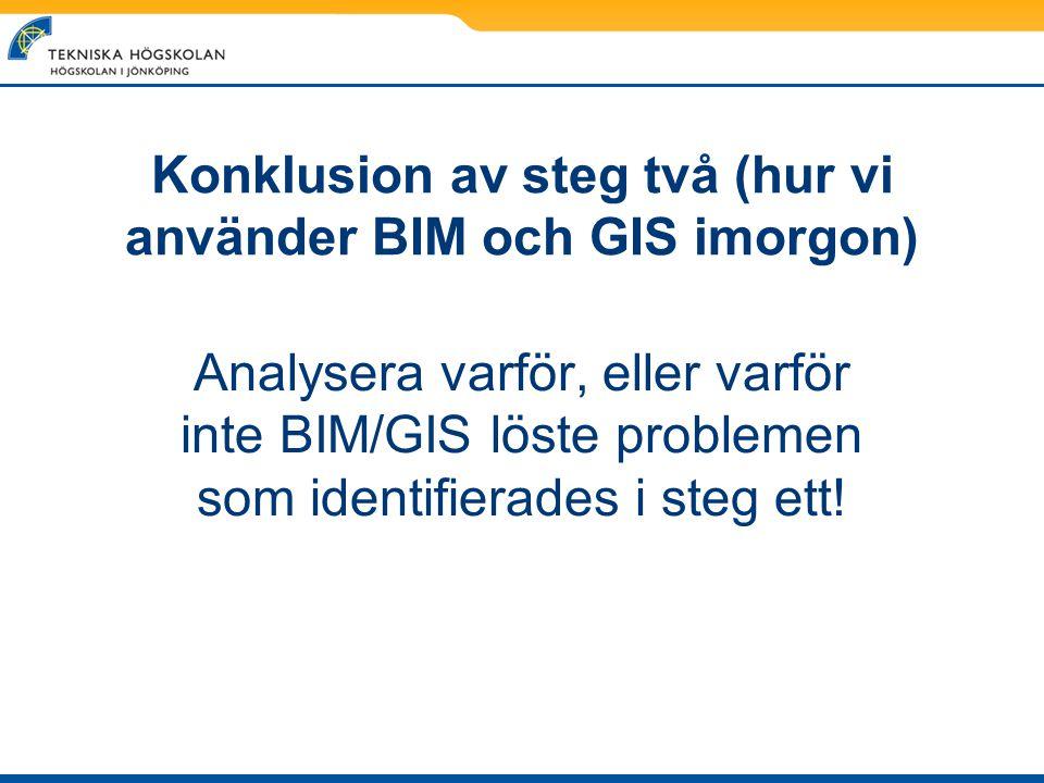 Konklusion av steg två (hur vi använder BIM och GIS imorgon) Analysera varför, eller varför inte BIM/GIS löste problemen som identifierades i steg ett