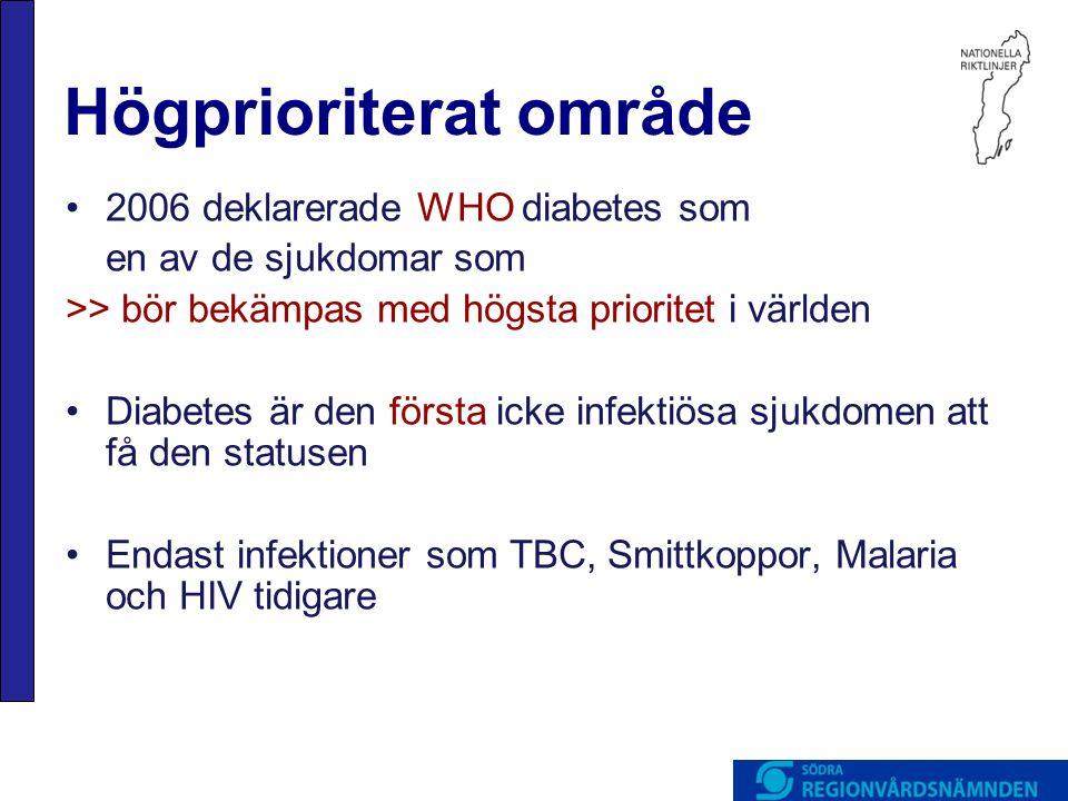 Högprioriterat område 2006 deklarerade WHO diabetes som en av de sjukdomar som >> bör bekämpas med högsta prioritet i världen Diabetes är den första icke infektiösa sjukdomen att få den statusen Endast infektioner som TBC, Smittkoppor, Malaria och HIV tidigare