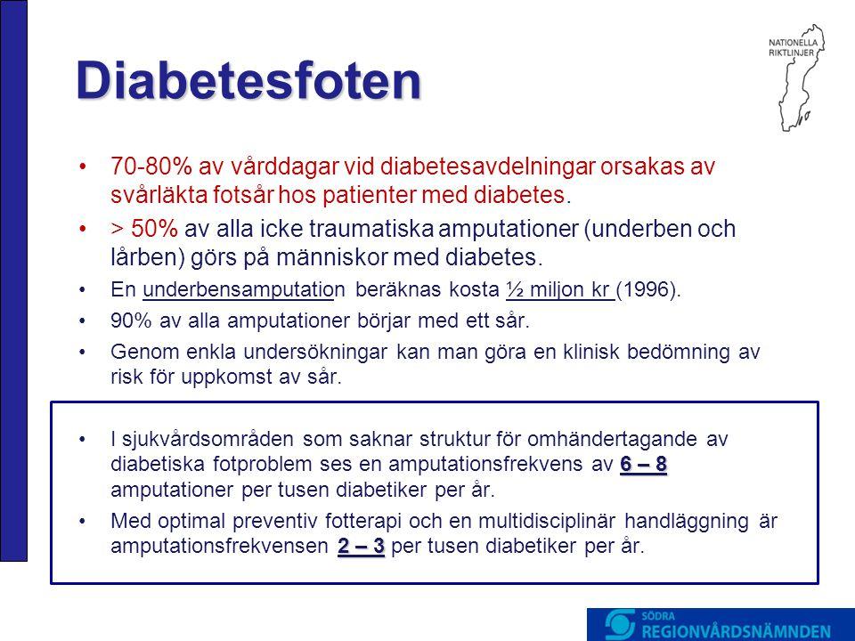 Diabetesfoten 70-80% av vårddagar vid diabetesavdelningar orsakas av svårläkta fotsår hos patienter med diabetes. > 50% av alla icke traumatiska amput