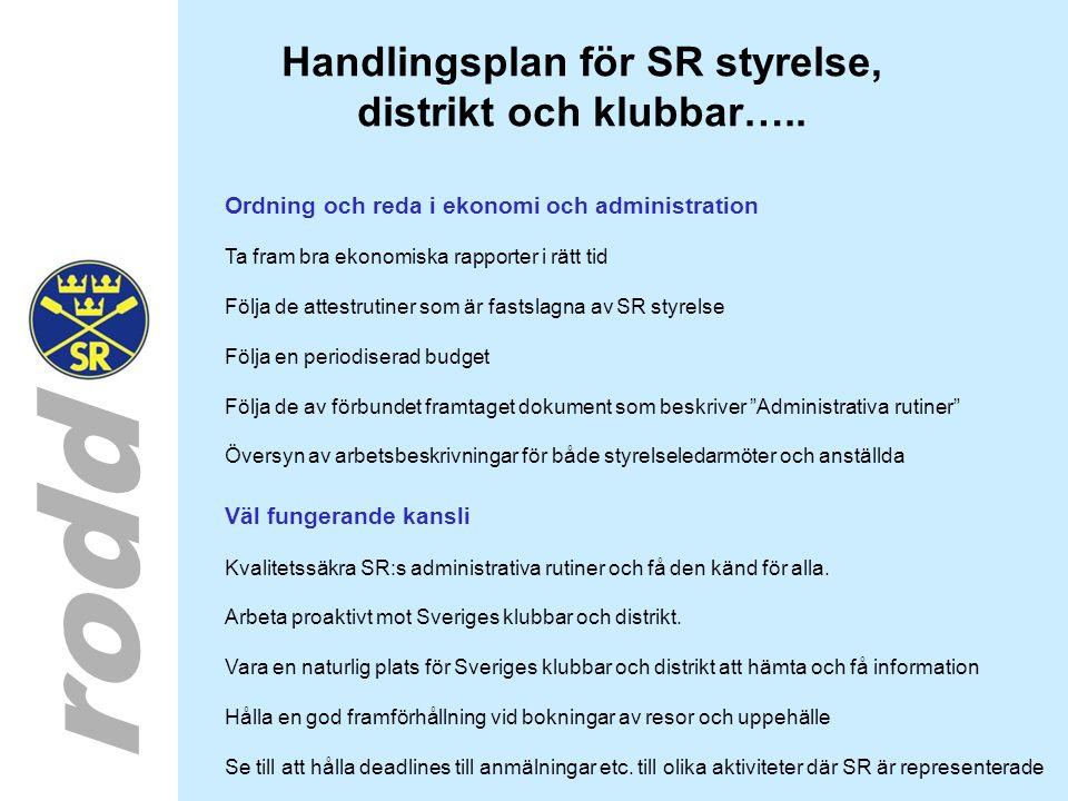 rodd Handlingsplan för SR styrelse, distrikt och klubbar…..